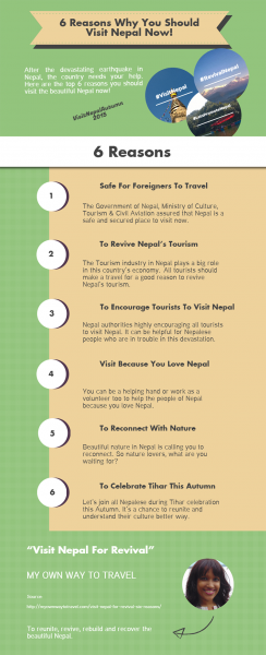 6 Reasons Why You Should Visit Nepal Now [INFOGRAPHIC]